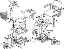 Elektryczne podzespoły do wózków inwalidzkich